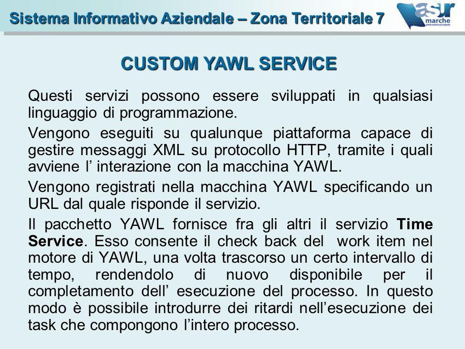 Sistema Informativo Aziendale – Zona Territoriale 7
