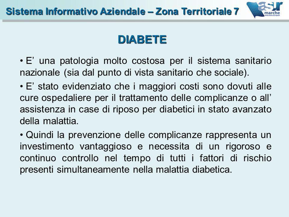 DIABETE Sistema Informativo Aziendale – Zona Territoriale 7