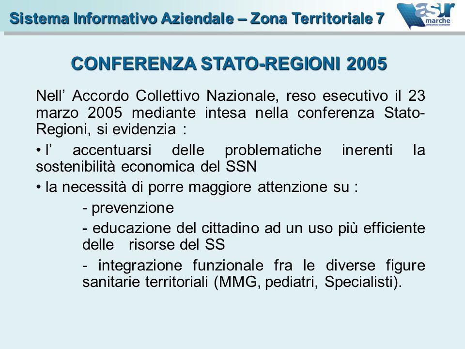 CONFERENZA STATO-REGIONI 2005