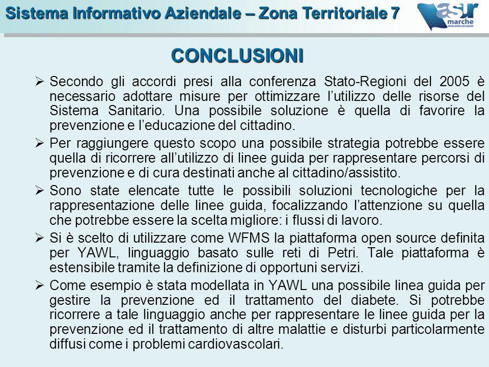 CONCLUSIONI Sistema Informativo Aziendale – Zona Territoriale 7