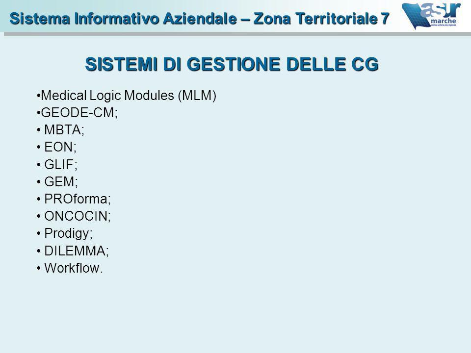 SISTEMI DI GESTIONE DELLE CG