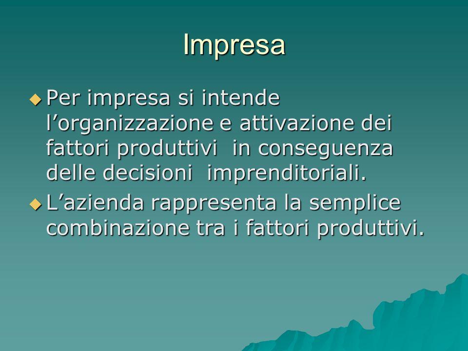 Impresa Per impresa si intende l'organizzazione e attivazione dei fattori produttivi in conseguenza delle decisioni imprenditoriali.