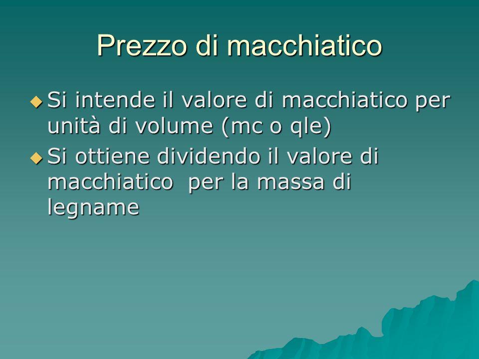 Prezzo di macchiatico Si intende il valore di macchiatico per unità di volume (mc o qle)