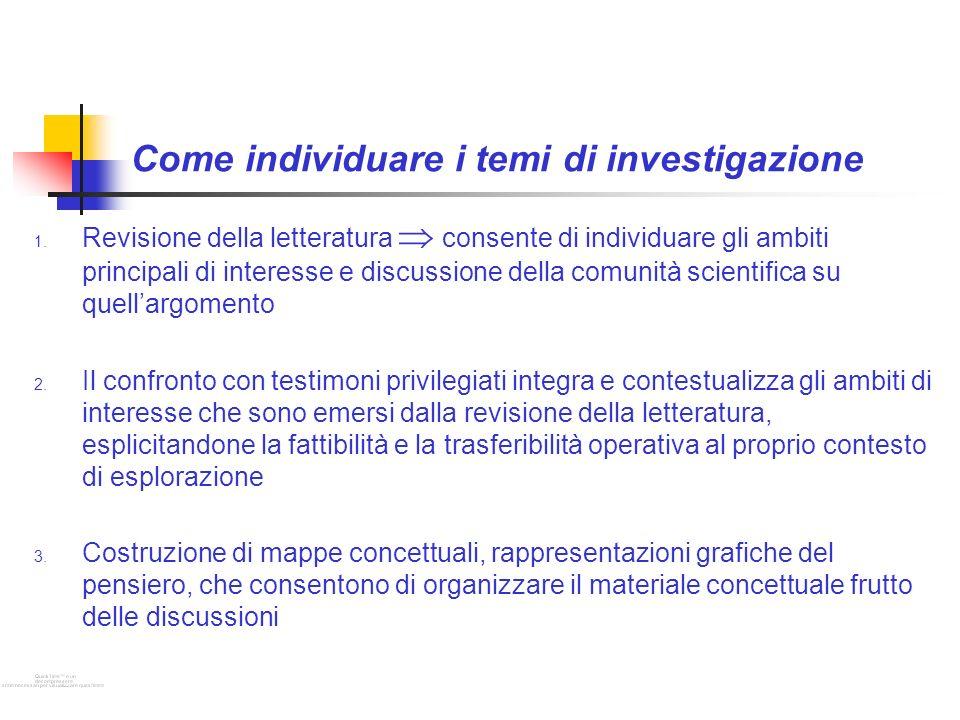 Come individuare i temi di investigazione
