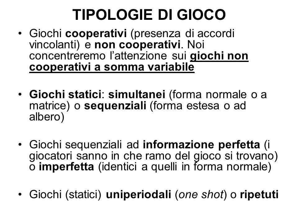 TIPOLOGIE DI GIOCO