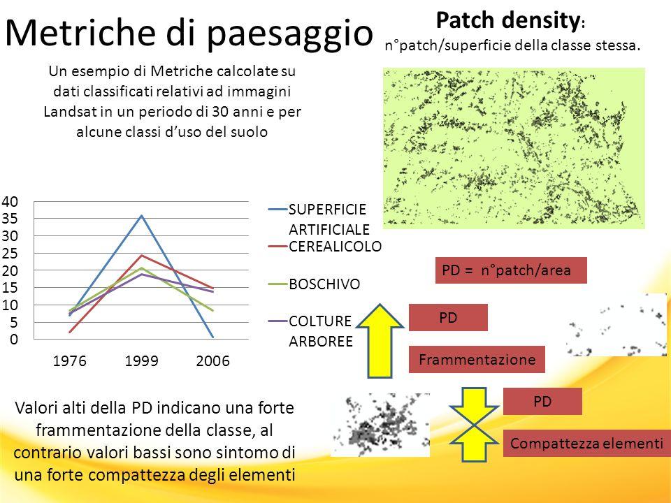 n°patch/superficie della classe stessa.