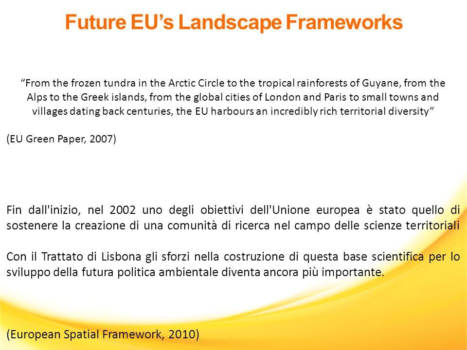 Future EU's Landscape Frameworks