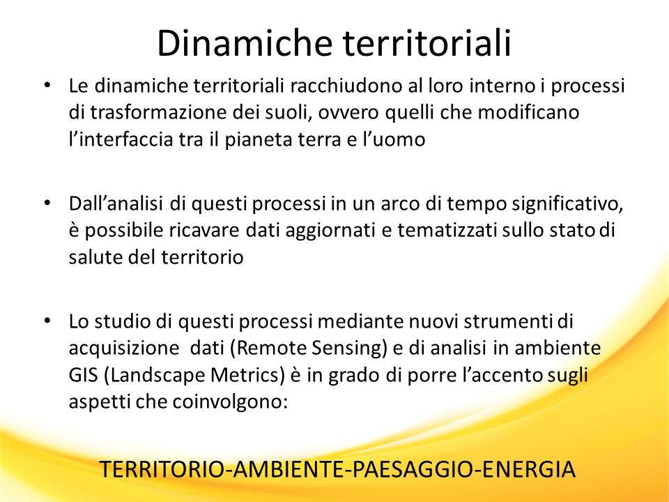 Dinamiche territoriali
