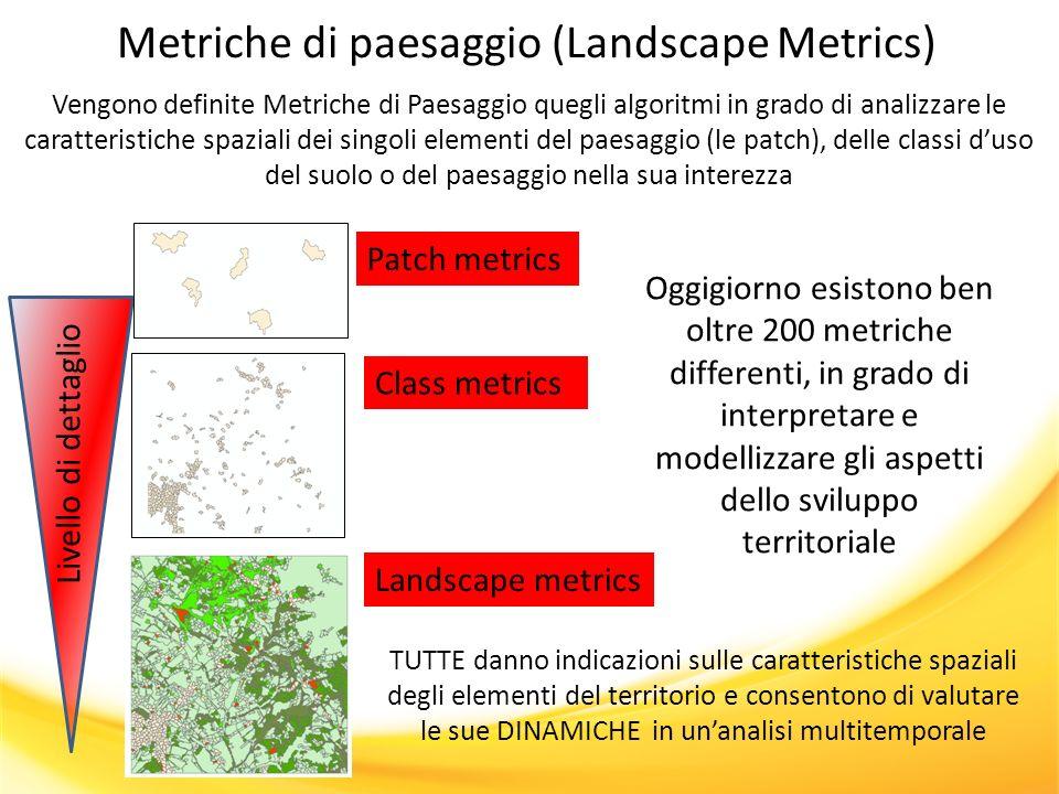 Metriche di paesaggio (Landscape Metrics)