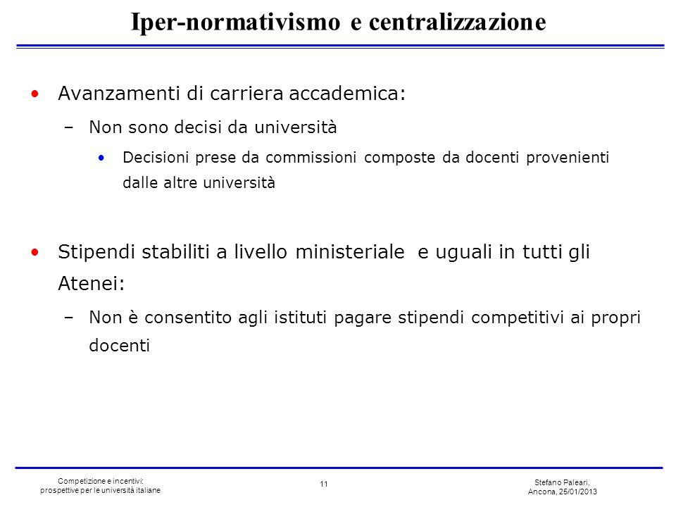 Iper-normativismo e centralizzazione