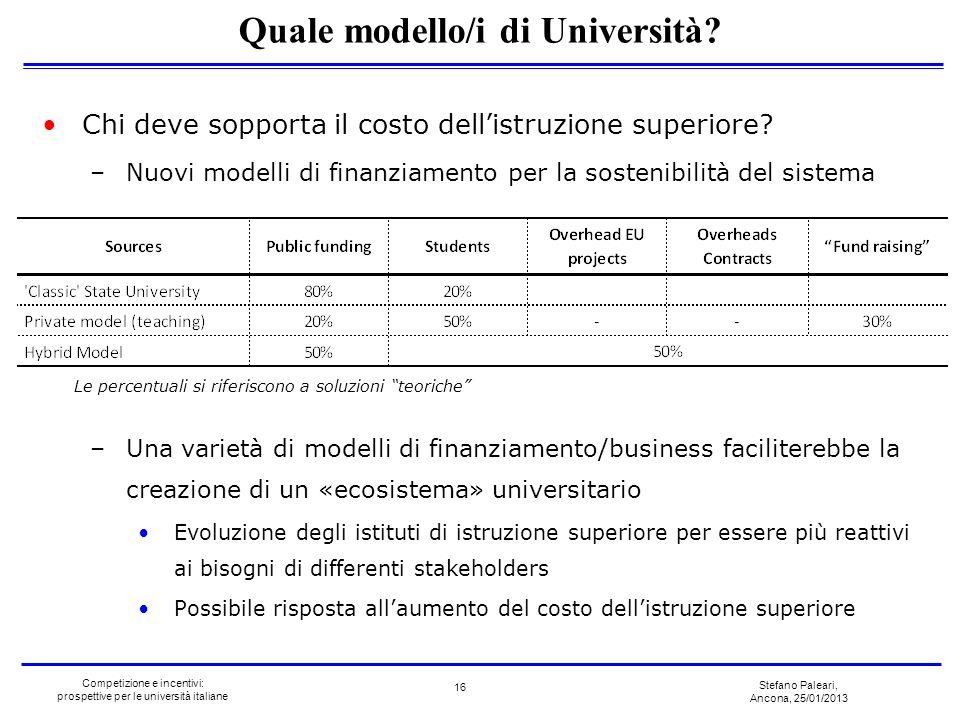 Quale modello/i di Università