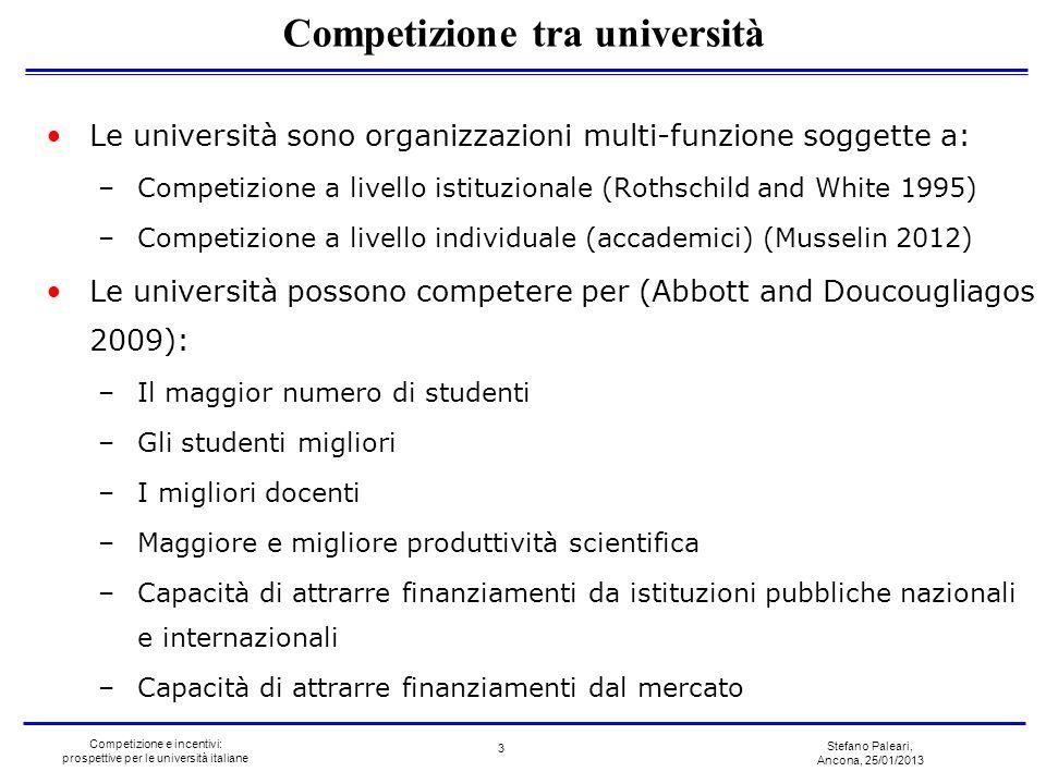 Competizione tra università