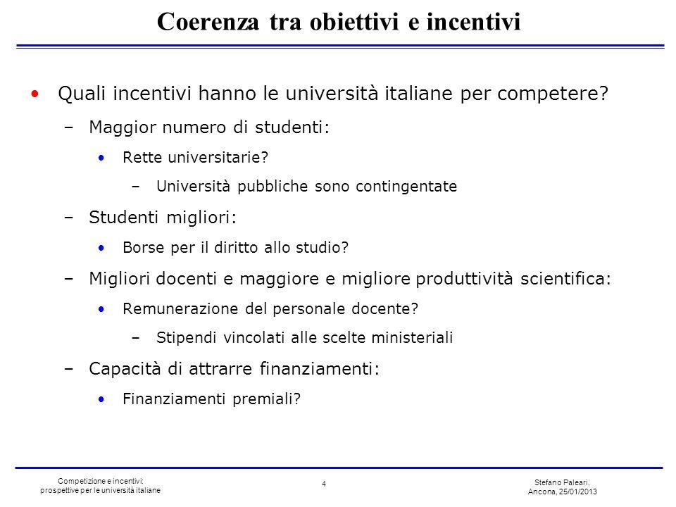 Coerenza tra obiettivi e incentivi