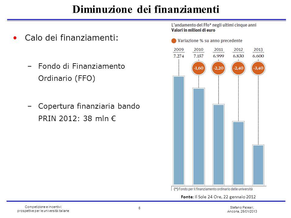 Diminuzione dei finanziamenti