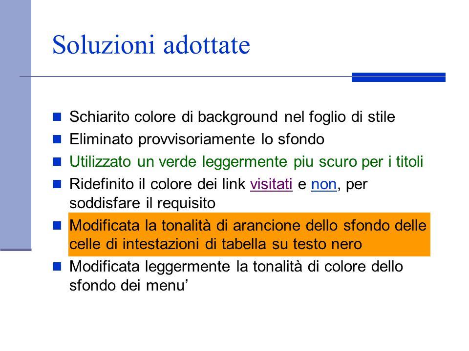 Soluzioni adottate Schiarito colore di background nel foglio di stile