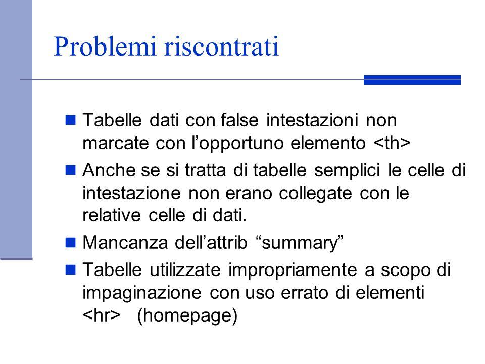 Problemi riscontrati Tabelle dati con false intestazioni non marcate con l'opportuno elemento <th>