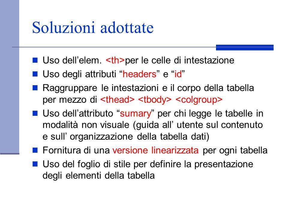 Soluzioni adottate Uso dell'elem. <th>per le celle di intestazione. Uso degli attributi headers e id