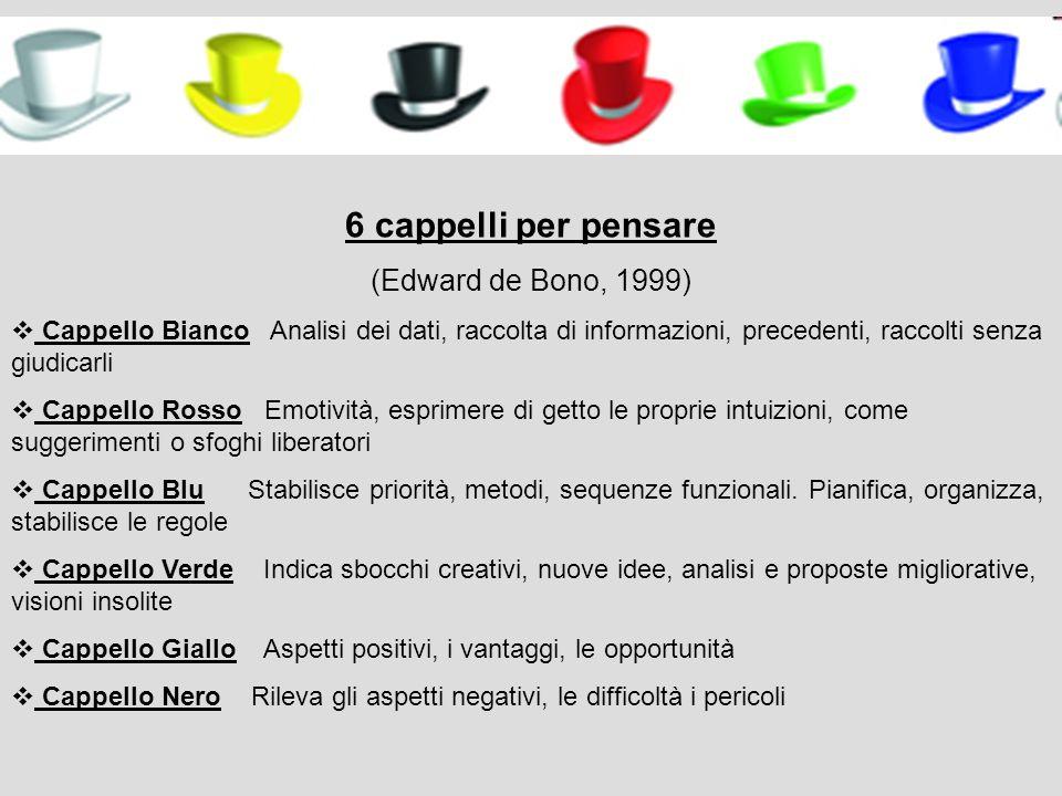 6 cappelli per pensare (Edward de Bono, 1999)