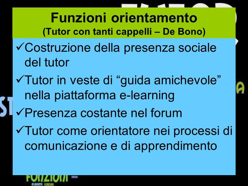 Funzioni orientamento (Tutor con tanti cappelli – De Bono)