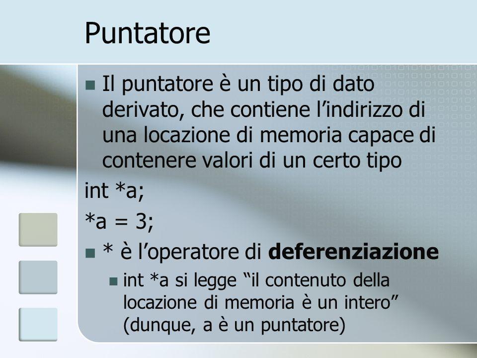 Puntatore Il puntatore è un tipo di dato derivato, che contiene l'indirizzo di una locazione di memoria capace di contenere valori di un certo tipo.