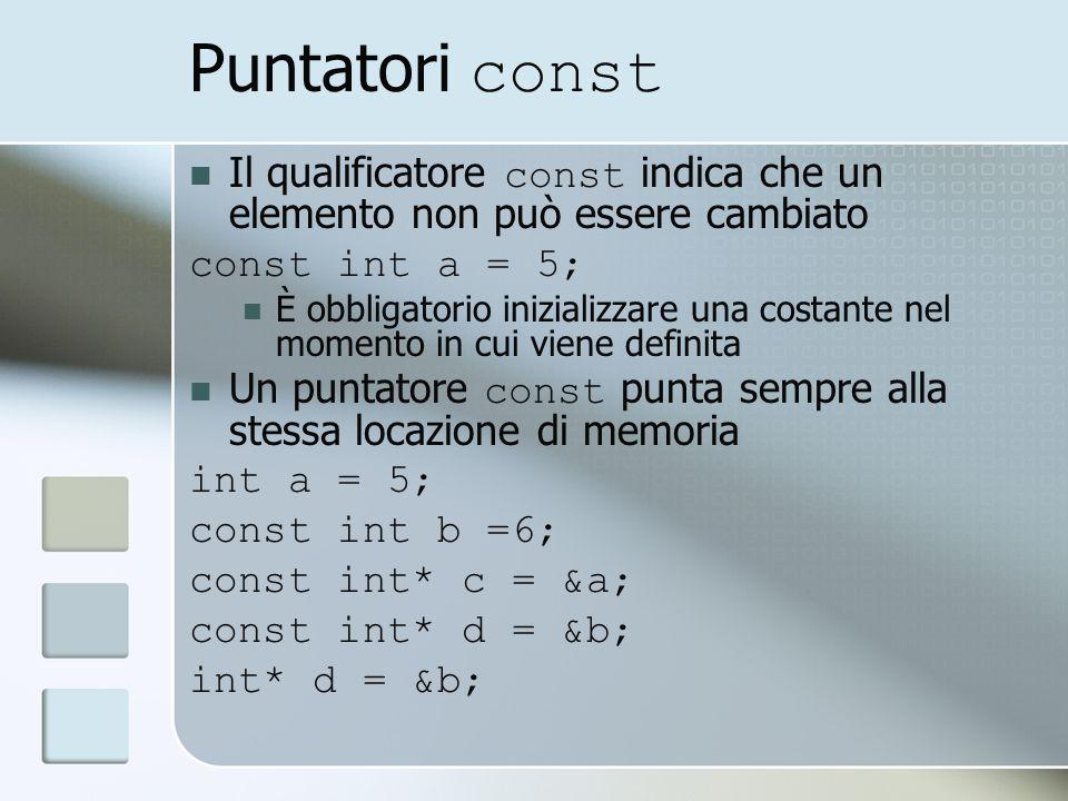 Puntatori const Il qualificatore const indica che un elemento non può essere cambiato. const int a = 5;