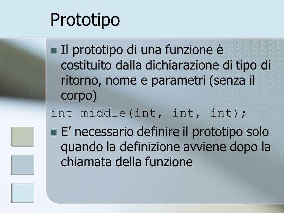 Prototipo Il prototipo di una funzione è costituito dalla dichiarazione di tipo di ritorno, nome e parametri (senza il corpo)