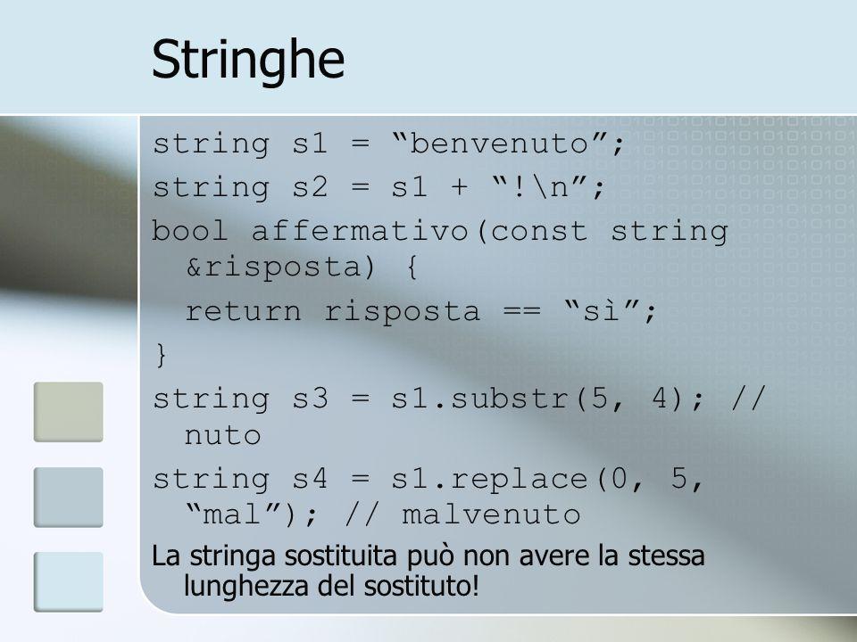 Stringhe string s1 = benvenuto ; string s2 = s1 + !\n ;