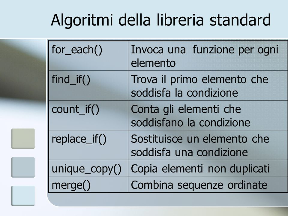 Algoritmi della libreria standard