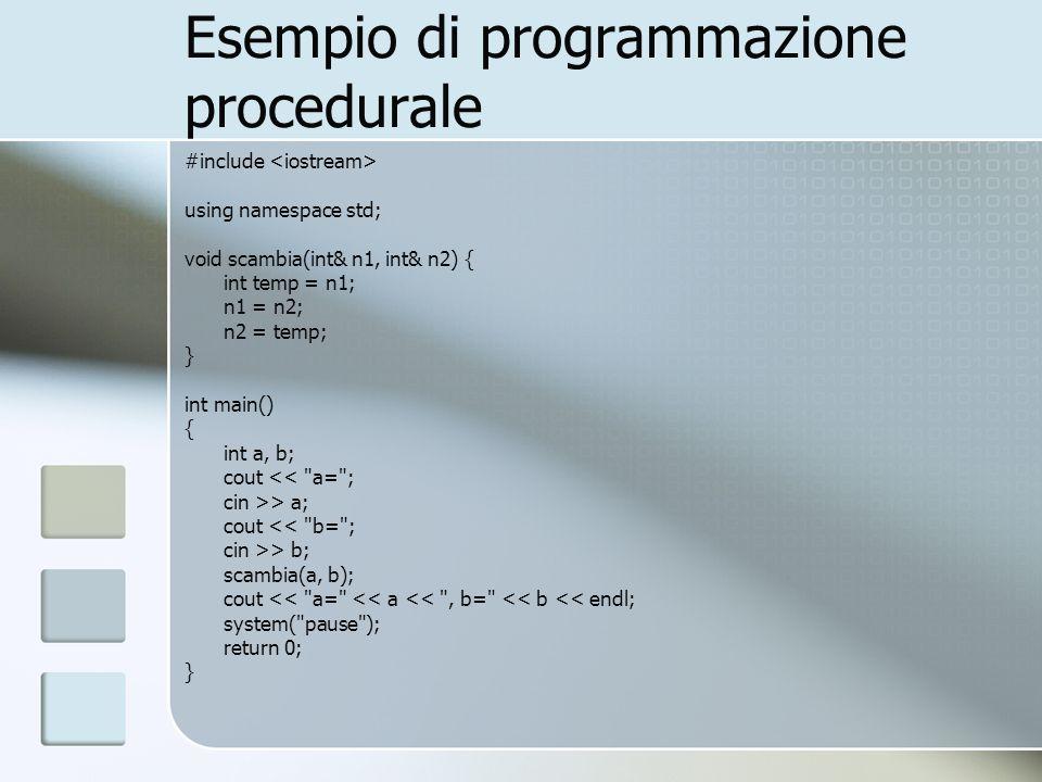 Esempio di programmazione procedurale