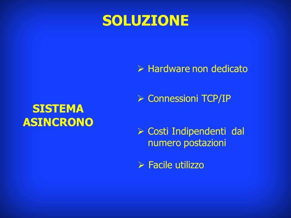 SOLUZIONE SISTEMA ASINCRONO Hardware non dedicato Connessioni TCP/IP