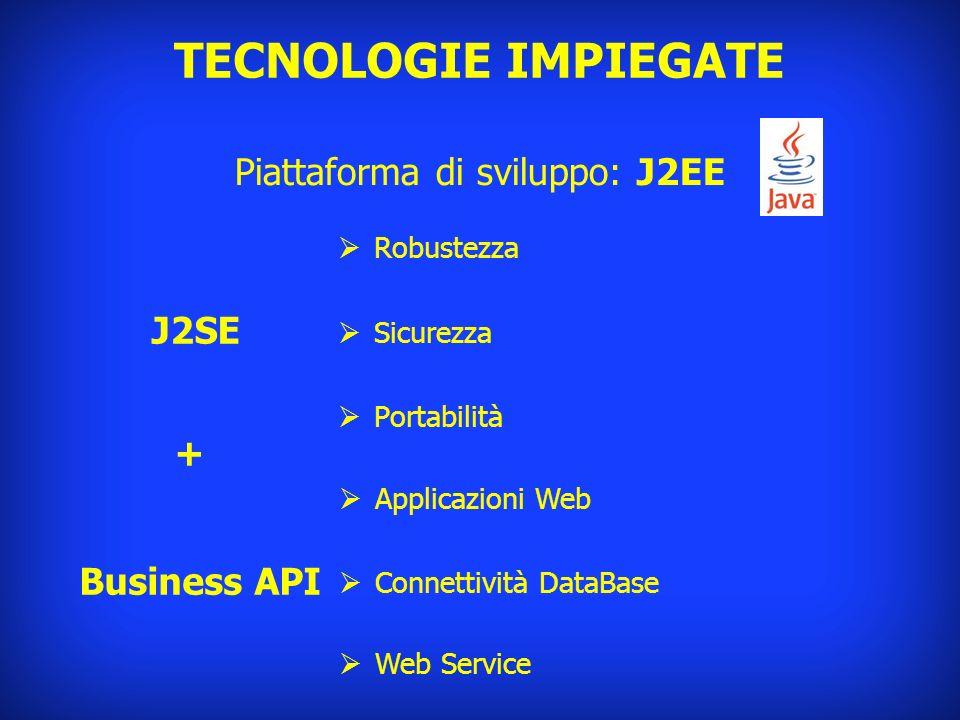 Piattaforma di sviluppo: J2EE