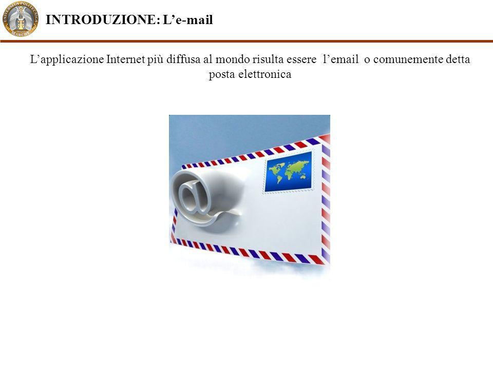 INTRODUZIONE: L'e-mail