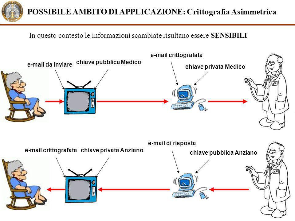 POSSIBILE AMBITO DI APPLICAZIONE: Crittografia Asimmetrica