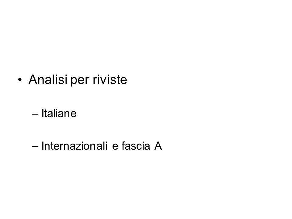Analisi per riviste Italiane Internazionali e fascia A