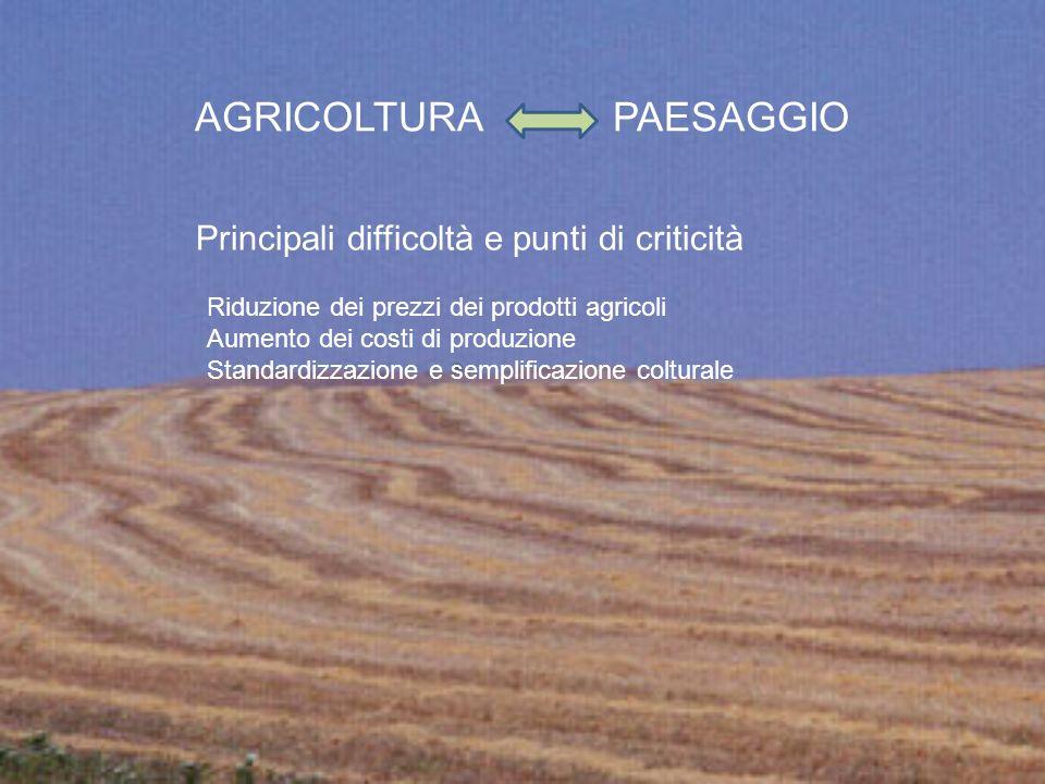AGRICOLTURA PAESAGGIO