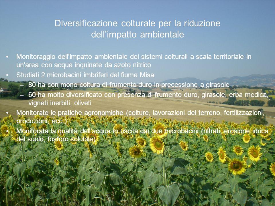 Diversificazione colturale per la riduzione dell'impatto ambientale