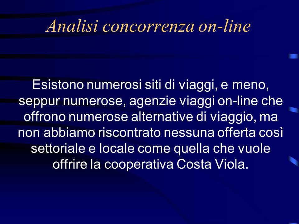 Analisi concorrenza on-line