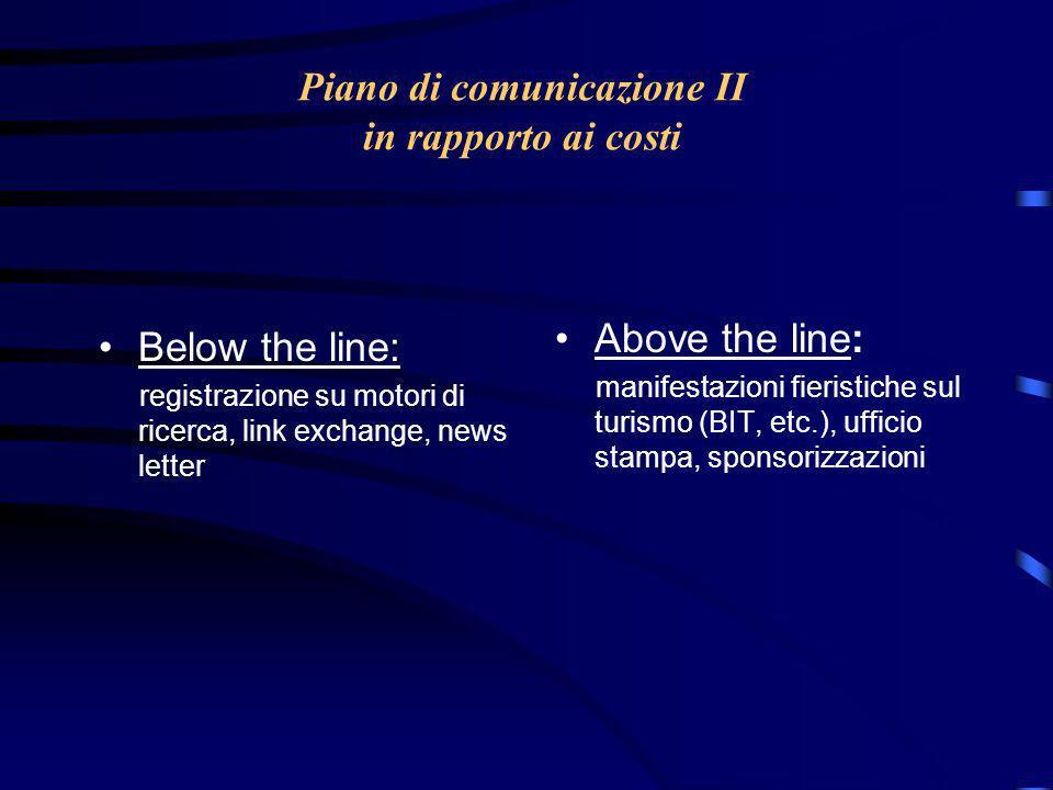 Piano di comunicazione II in rapporto ai costi