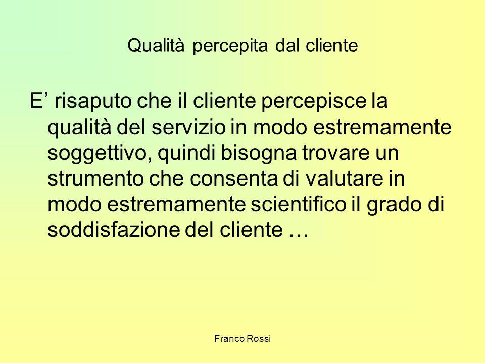 Qualità percepita dal cliente