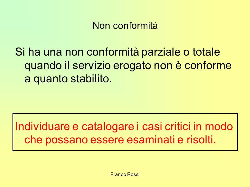 Non conformità Si ha una non conformità parziale o totale quando il servizio erogato non è conforme a quanto stabilito.
