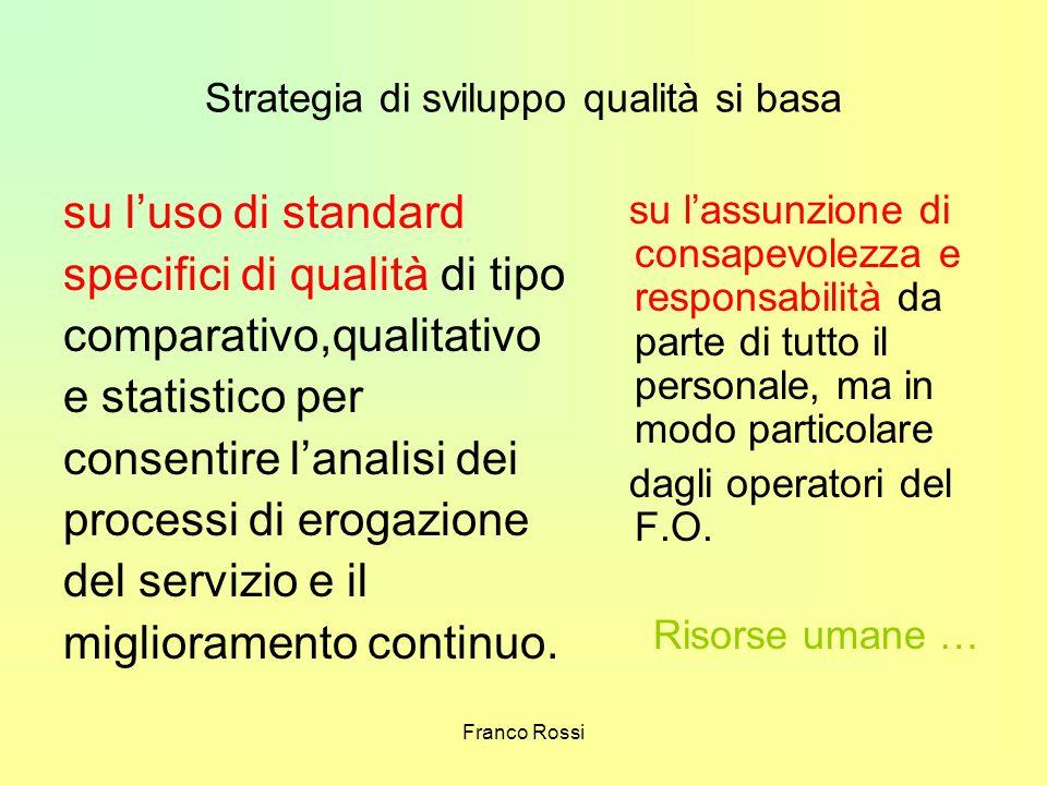Strategia di sviluppo qualità si basa
