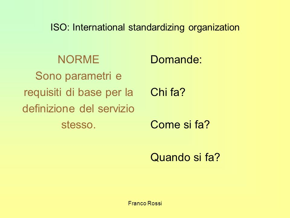 ISO: International standardizing organization