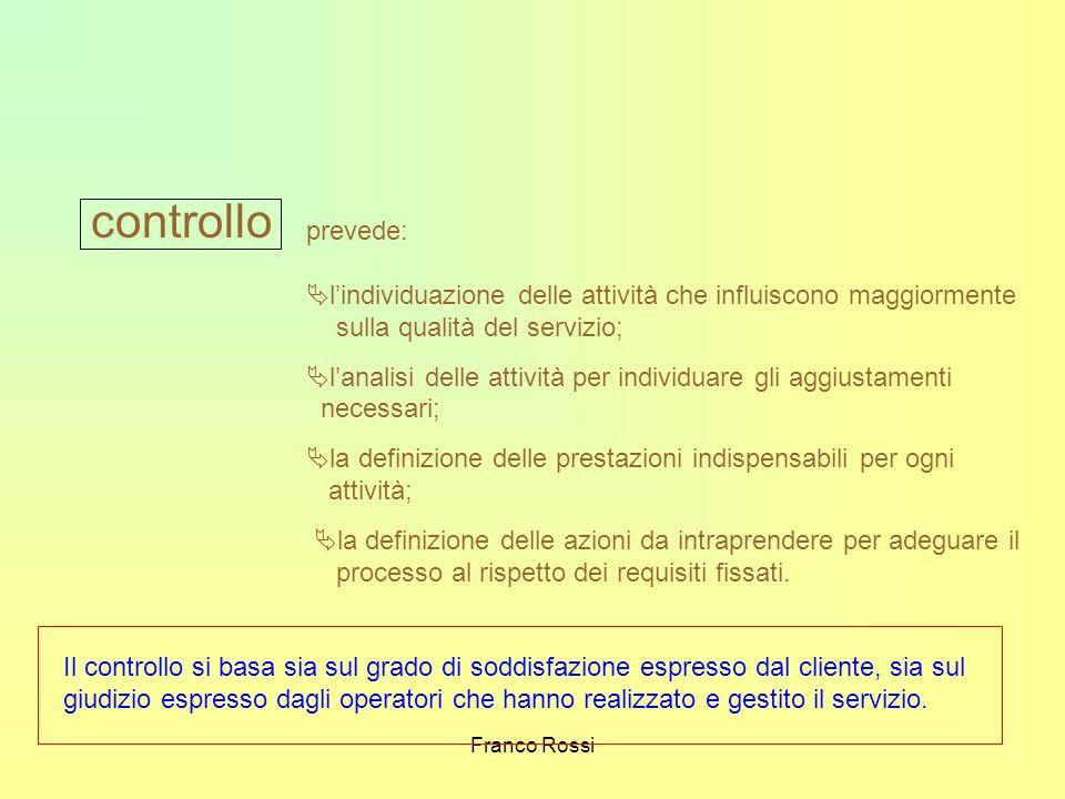 controllo prevede: l'individuazione delle attività che influiscono maggiormente. sulla qualità del servizio;