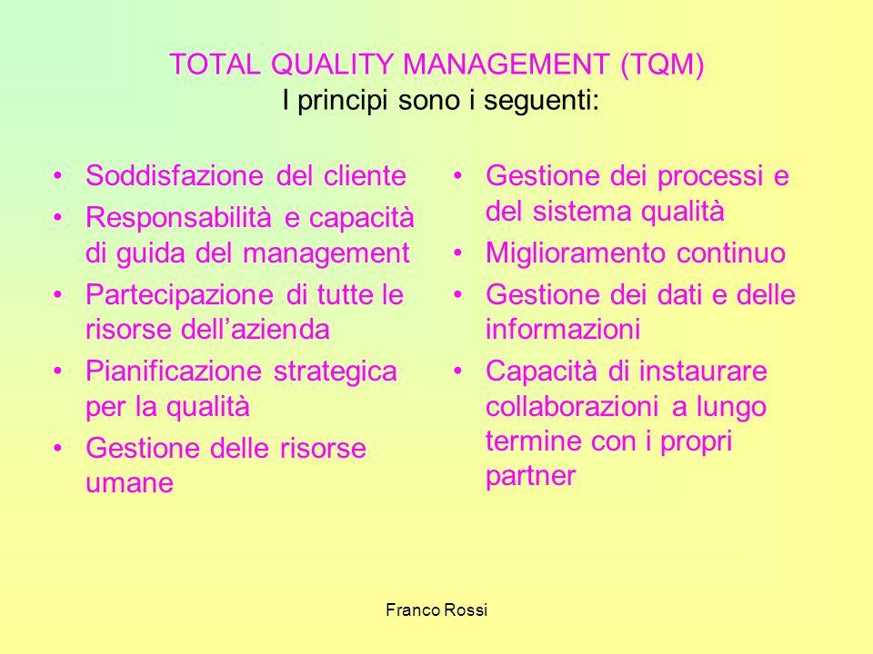 TOTAL QUALITY MANAGEMENT (TQM) I principi sono i seguenti: