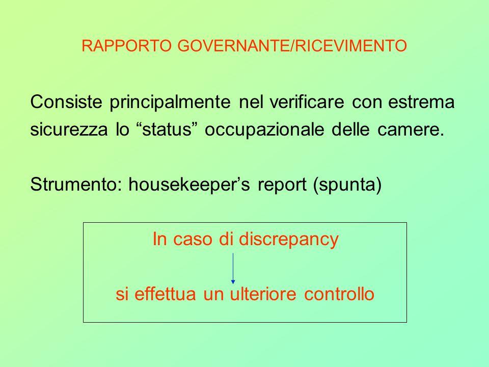 RAPPORTO GOVERNANTE/RICEVIMENTO
