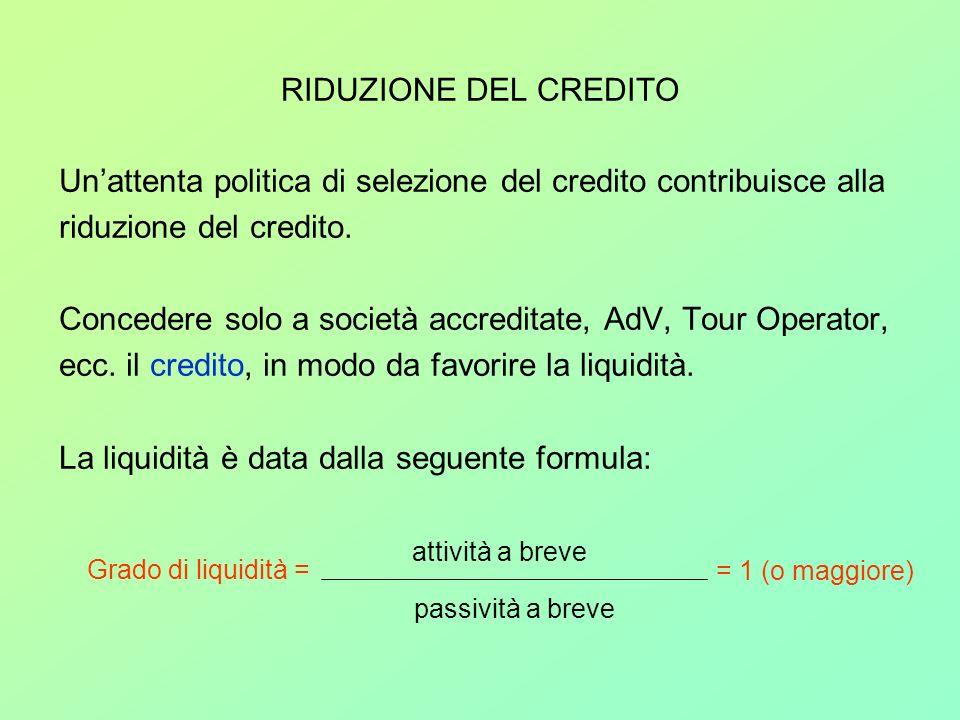 Un'attenta politica di selezione del credito contribuisce alla