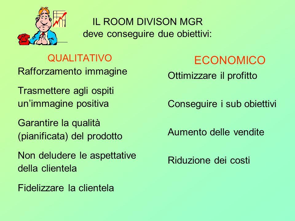 IL ROOM DIVISON MGR deve conseguire due obiettivi: