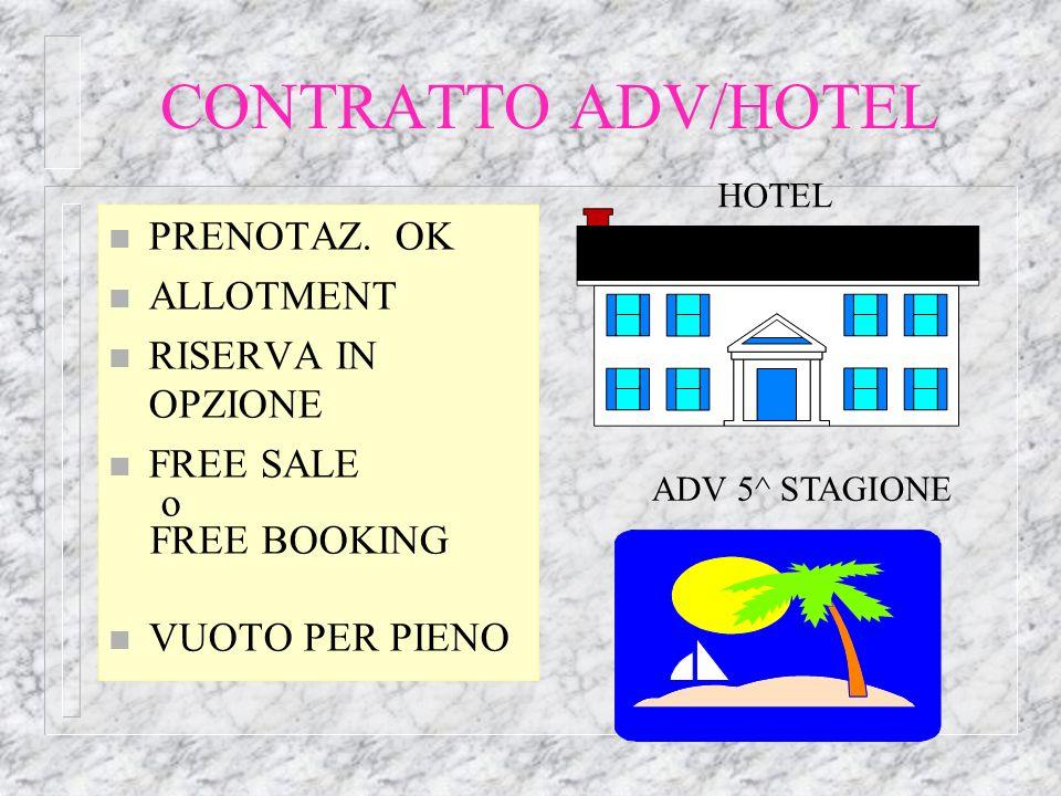 CONTRATTO ADV/HOTEL PRENOTAZ. OK ALLOTMENT RISERVA IN OPZIONE