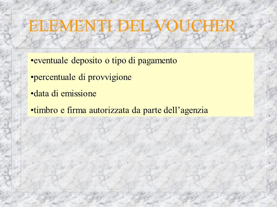 ELEMENTI DEL VOUCHER eventuale deposito o tipo di pagamento