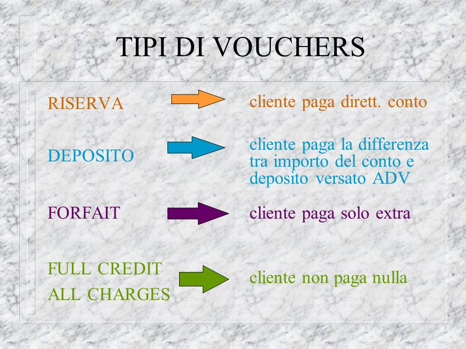 TIPI DI VOUCHERS RISERVA DEPOSITO FORFAIT FULL CREDIT ALL CHARGES